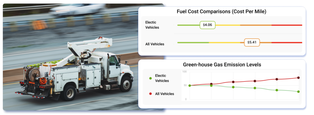 General Motors pledged to be carbon neutral by 2040, with all light-duty vehicles to be fully electric by 2035. What does this mean for your fleet?   Utilimarc blog
